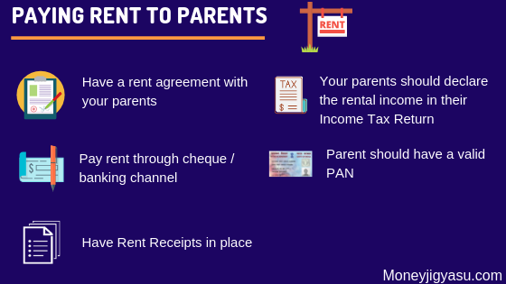 How to claim HRA when living with parents