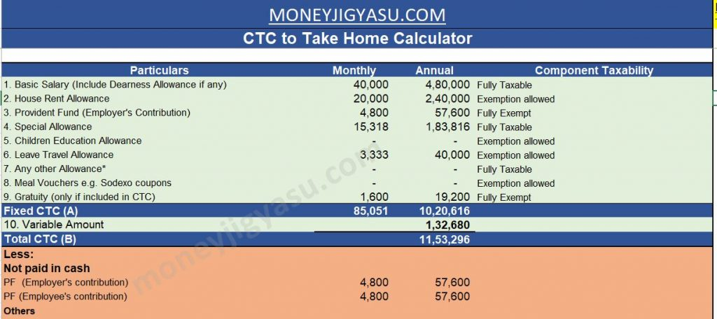 Take Home Salary Calculator India Excel