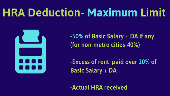 HRA tax exemption-Maximum Limit